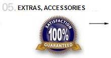 Accessories, extended service contracts, and protections... read, shop, select.